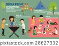 picnic, bbq, infographics 28627332