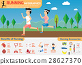 running infographics. benefits of running exercise 28627370