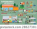 Supermarket infographic elements.  28627381