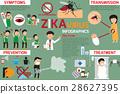 Zika virus infographic elements,  28627395