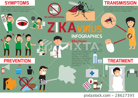 Zika virus infographic elements,  28627395