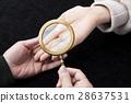 Hand divination 28637531
