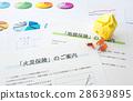 火災保險地震保險財產保險賠償保險產品 28639895