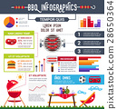 bbq, poster, icon 28650364