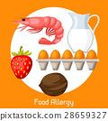 變態反應 過敏原 食物 28659327