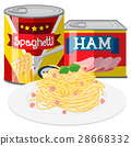 Spaghetti and ham in canned food 28668332
