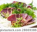 ปลาทูน่า 28669386