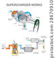 supercharger works 28670910
