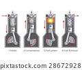 4 piston stroke engine combustion. 28672928