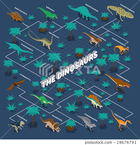 Dinosaurs Isometric Infographics 28676791