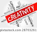 cloud, creativity, word 28703261