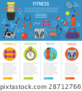 Healthy Lifestyle infographics 28712766