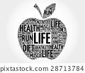 LIFE apple word cloud 28713784