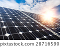 solar, photovoltaic, ecology 28716590