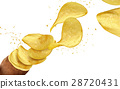 potato chips element 28720431
