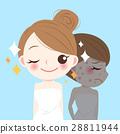 beauty cartoon skincare woman 28811944