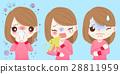 cartoon emotional fever 28811959