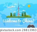 Welcome to China poster with famous attraction 28813963