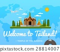 Welcome to Thailand poster with famous attraction 28814007