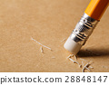A pencil eraser removing a written mistake on a 28848147