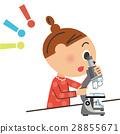 兒童對等顯微鏡 28855671