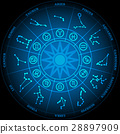 zodiac, circle, horoscope 28897909