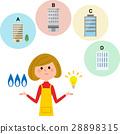 전력 자유화 가스 자유화 28898315