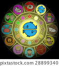 Pisces Zodiac in Center Circle of horoscope signs 28899340