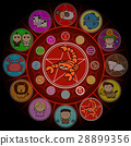 Scorpio Zodiac in Center Circle of horoscope signs 28899356