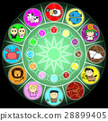 zodiac, circle, horoscope 28899405