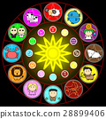 Zodiac Circle of horoscope signs with Cartoon icon 28899406