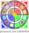 Zodiac sign Circle with element signs icon vector 28899409