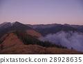 Holy ridge line 28928635