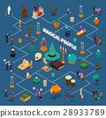 Magical People Isometric Infographics 28933789