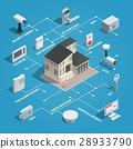 security, isometric, art 28933790