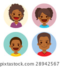 Cute Family Avatar 28942567