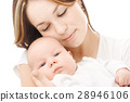 Mother holds her child 28946106