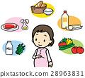 nutritiou, Pregnant, Female 28963831