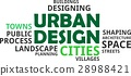 word cloud - urban design 28988421