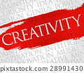 word, creativity, cloud 28991430
