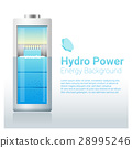 Green energy concept background with hydro energy 28995246
