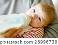 Mother feeding newborn baby daughter with milk in 28996739