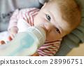 feeding, newborn, holding 28996751