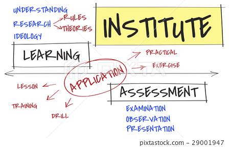 Institute School Certification Curriculum Activities 29001947