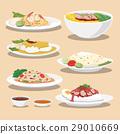 Thailand Culture Foods 29010669
