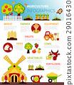 ecology, farm, agriculture 29016430