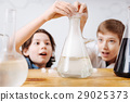 chemical experiment discovery 29025373