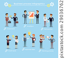 business, process, infographic 29036762