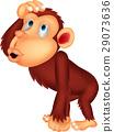 Chimpanzee cartoon thinking 29073636