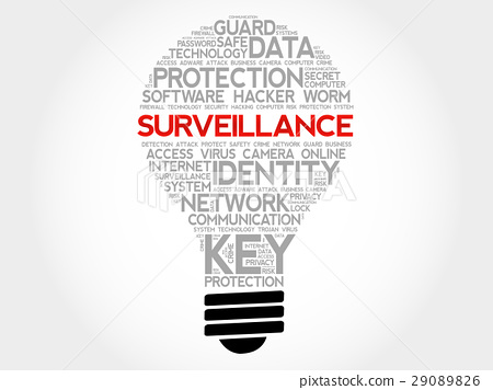 Surveillance bulb word cloud collage 29089826